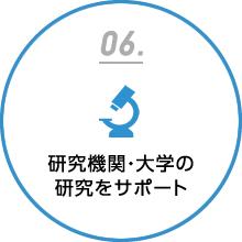 研究機関・大学の研究をサポート!